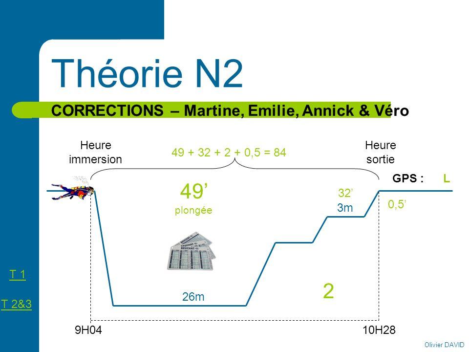 Théorie N2 49' plongée 2 CORRECTIONS – Martine, Emilie, Annick & Véro
