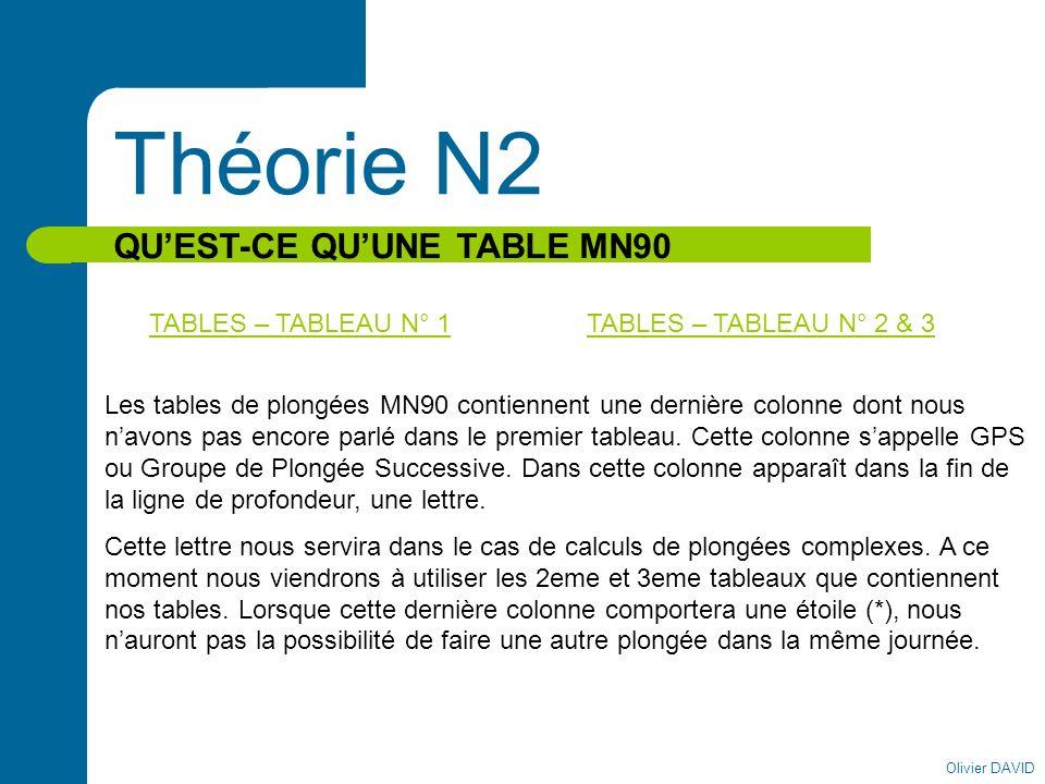 Théorie N2 QU'EST-CE QU'UNE TABLE MN90 TABLES – TABLEAU N° 1