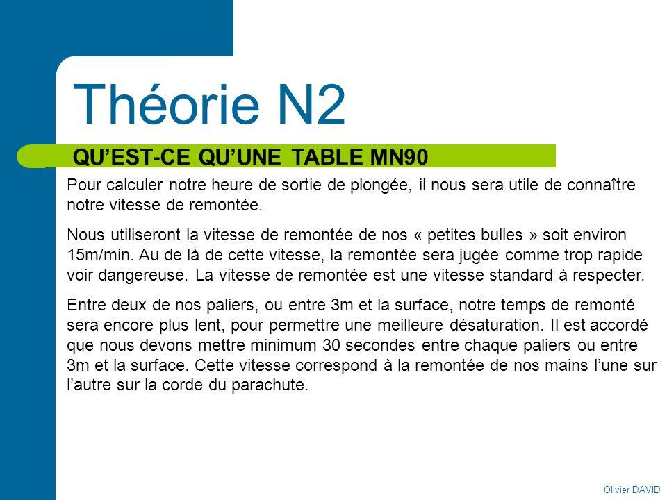 Théorie N2 QU'EST-CE QU'UNE TABLE MN90
