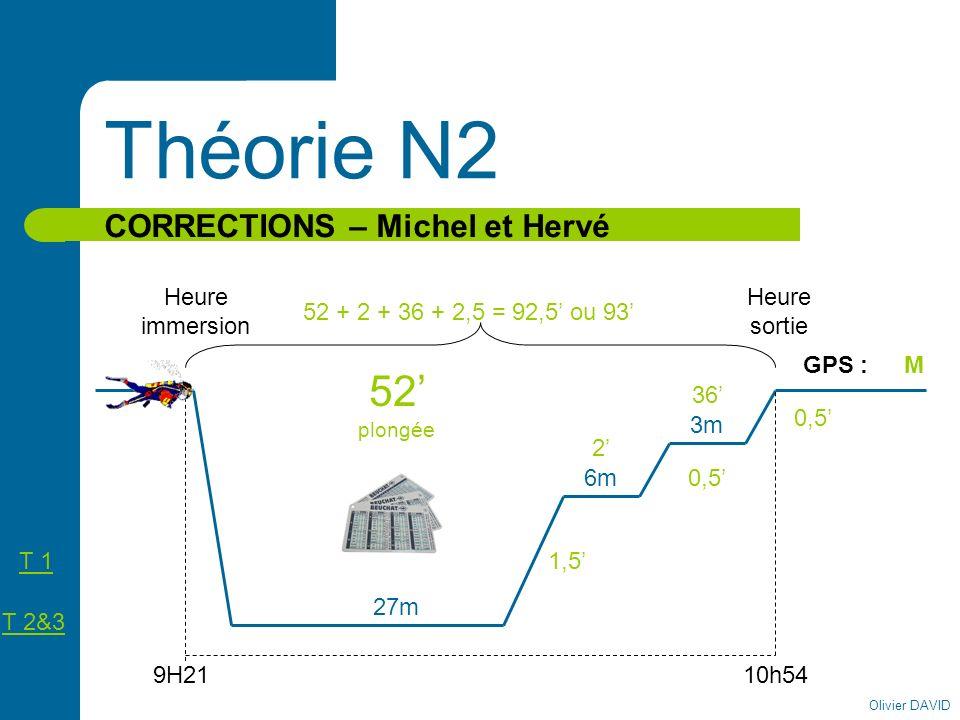 Théorie N2 52' plongée CORRECTIONS – Michel et Hervé Heure immersion