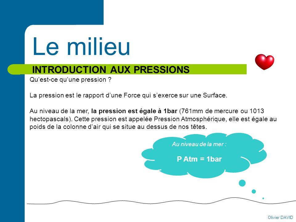 Le milieu INTRODUCTION AUX PRESSIONS P Atm = 1bar