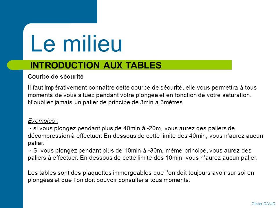Le milieu INTRODUCTION AUX TABLES Courbe de sécurité