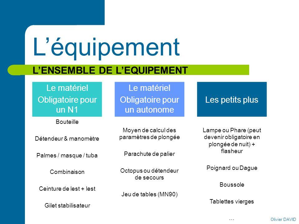 L'équipement L'ENSEMBLE DE L'EQUIPEMENT Le matériel