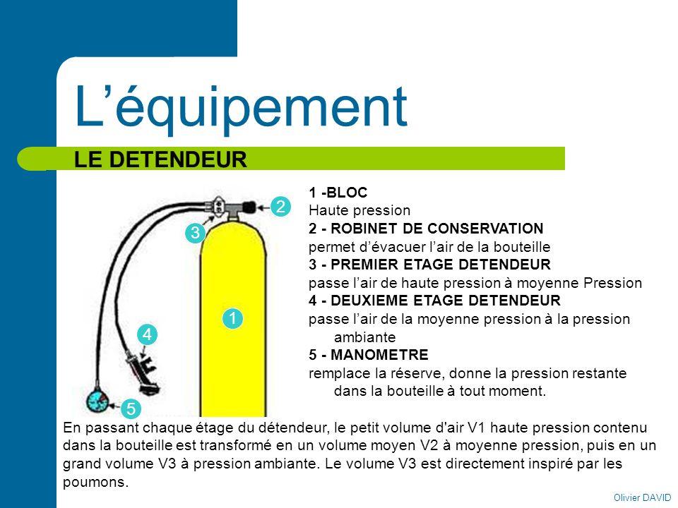 L'équipement LE DETENDEUR 2 3 1 4 5 1 -BLOC Haute pression