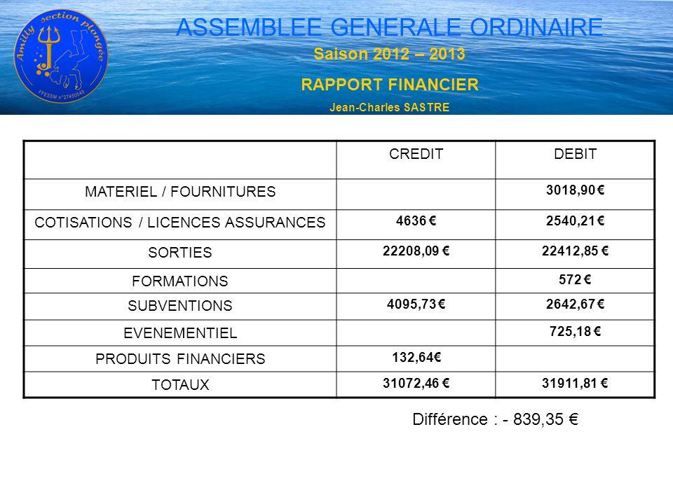 ASSEMBLEE GENERALE ORDINAIRE