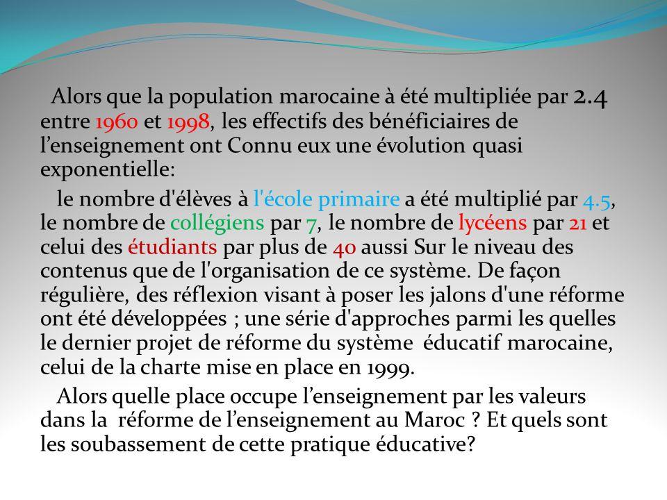 Alors que la population marocaine à été multipliée par 2