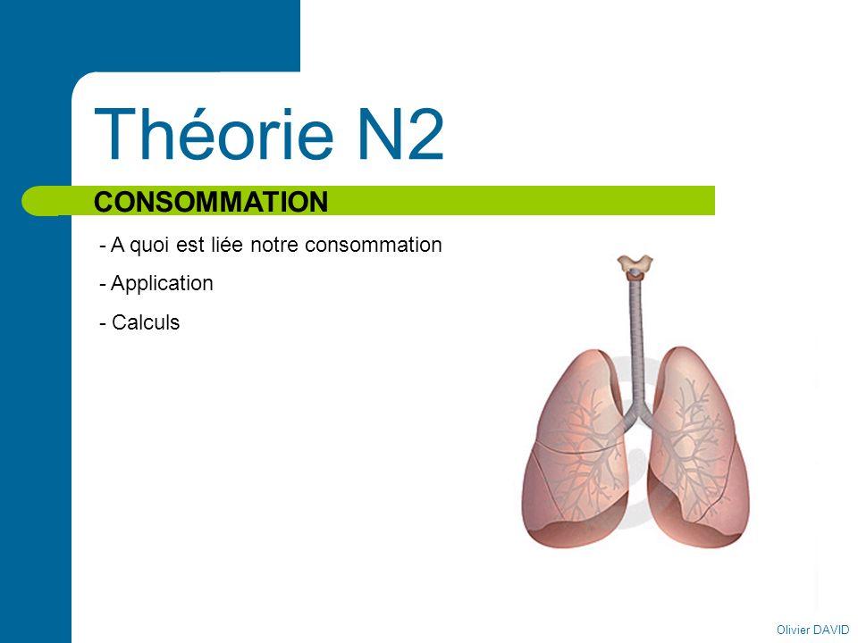 Théorie N2 CONSOMMATION - A quoi est liée notre consommation