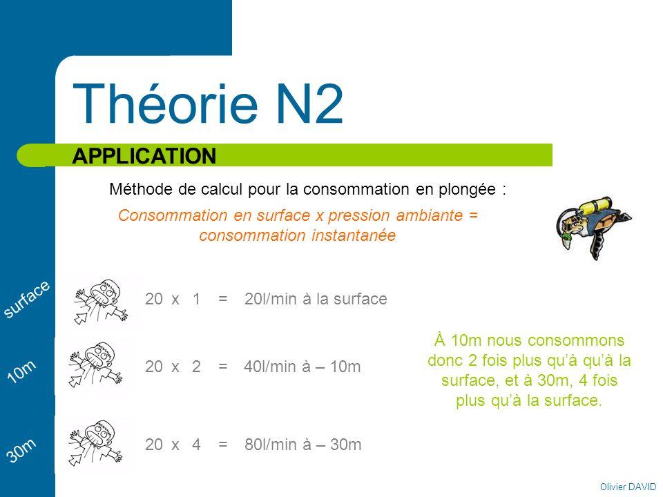 Théorie N2 APPLICATION. Méthode de calcul pour la consommation en plongée : Consommation en surface x pression ambiante = consommation instantanée.