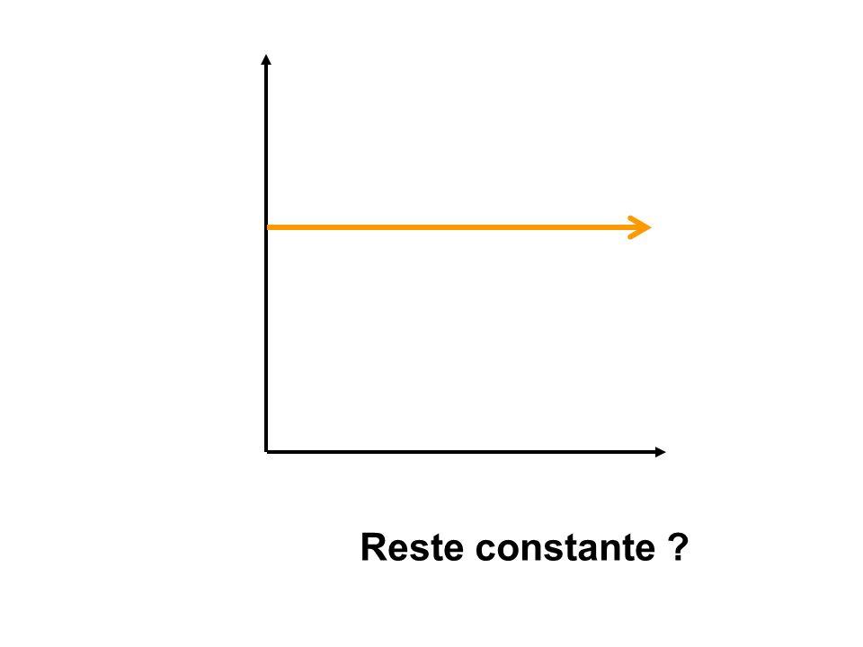 Reste constante