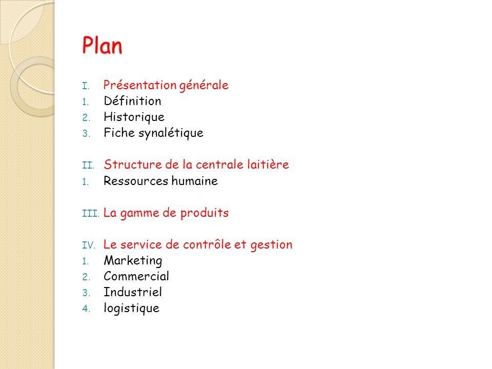 Plan Présentation générale Définition Historique Fiche synalétique