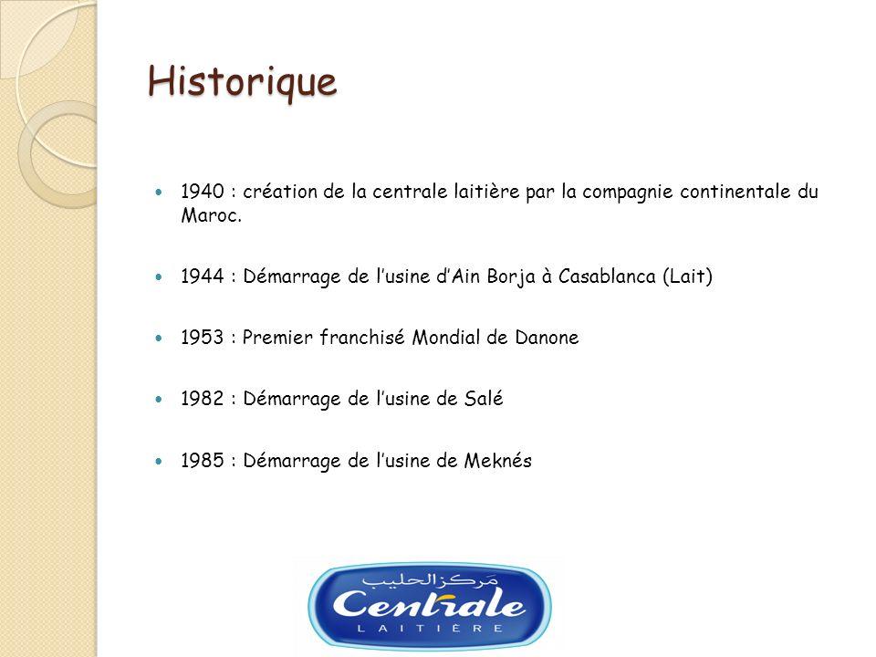 Historique 1940 : création de la centrale laitière par la compagnie continentale du Maroc.
