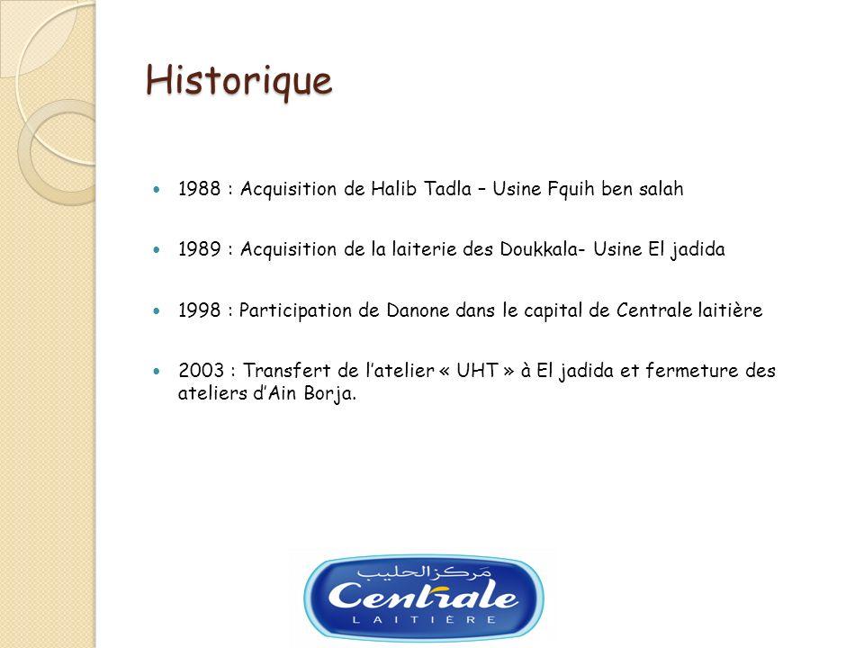 Historique 1988 : Acquisition de Halib Tadla – Usine Fquih ben salah
