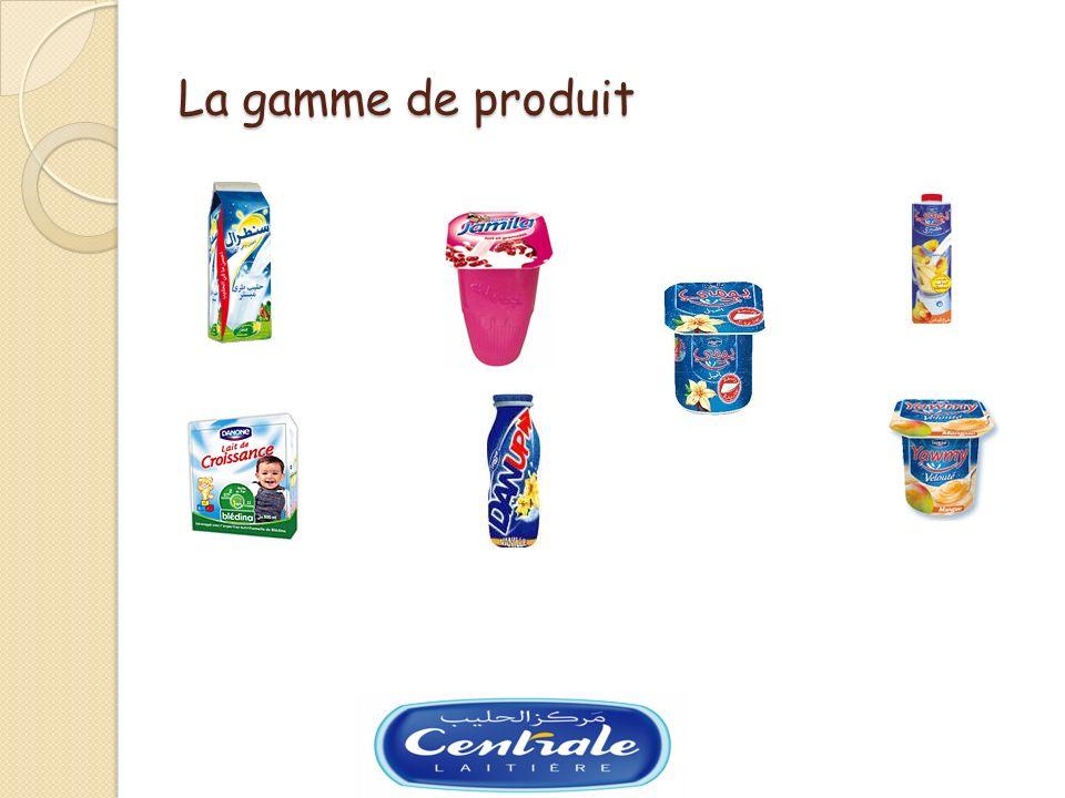 La gamme de produit