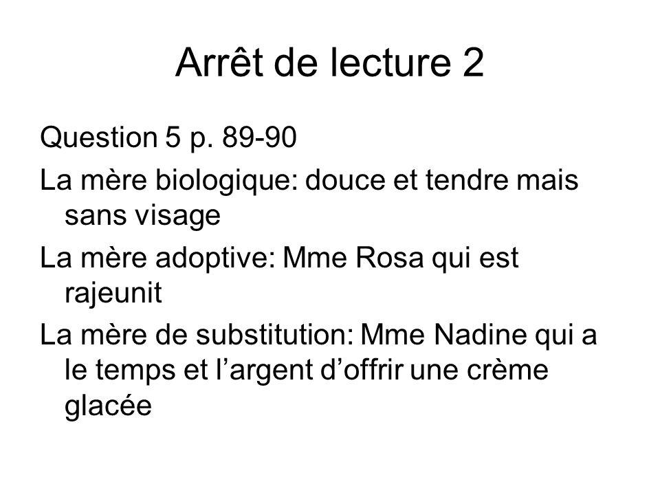 Arrêt de lecture 2 Question 5 p. 89-90