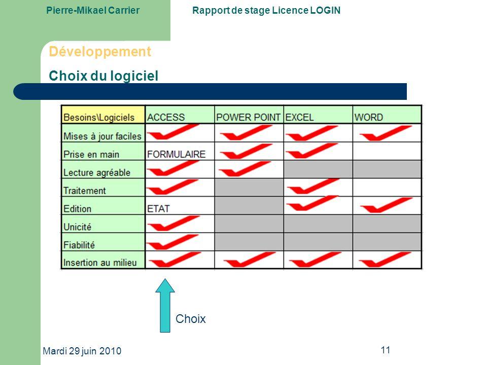 Développement Choix du logiciel Choix Mardi 29 juin 2010 11