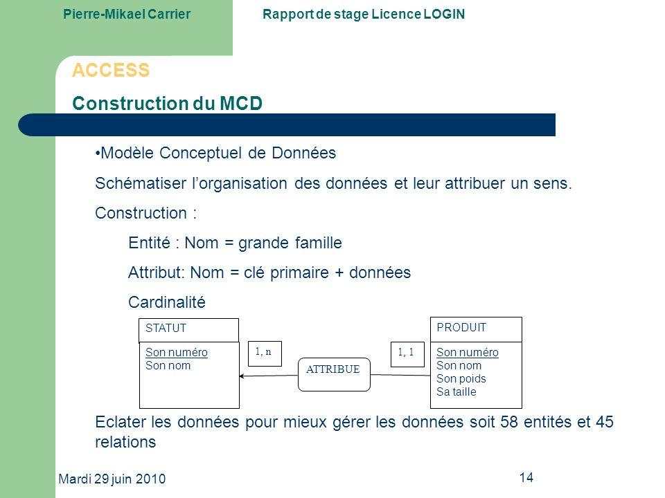 ACCESS Construction du MCD Modèle Conceptuel de Données