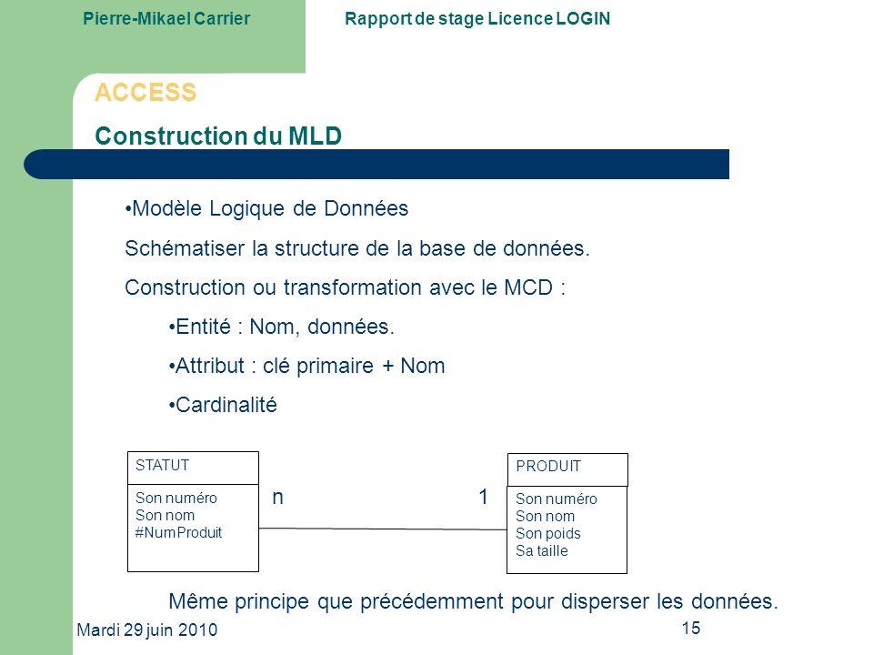 ACCESS Construction du MLD Modèle Logique de Données