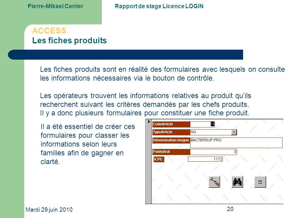 ACCESS Les fiches produits