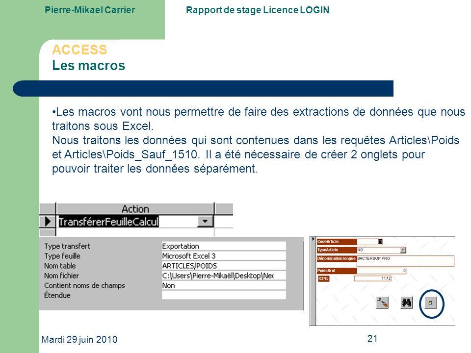 ACCESS Les macros.