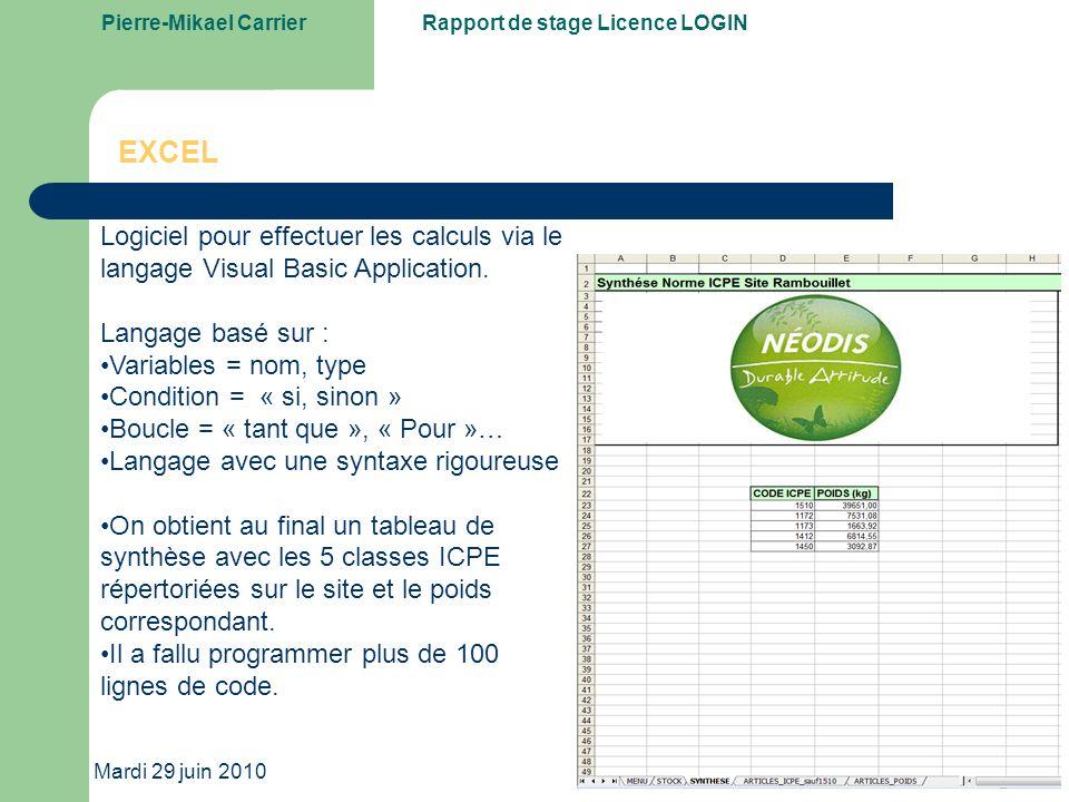 EXCEL Logiciel pour effectuer les calculs via le langage Visual Basic Application. Langage basé sur :