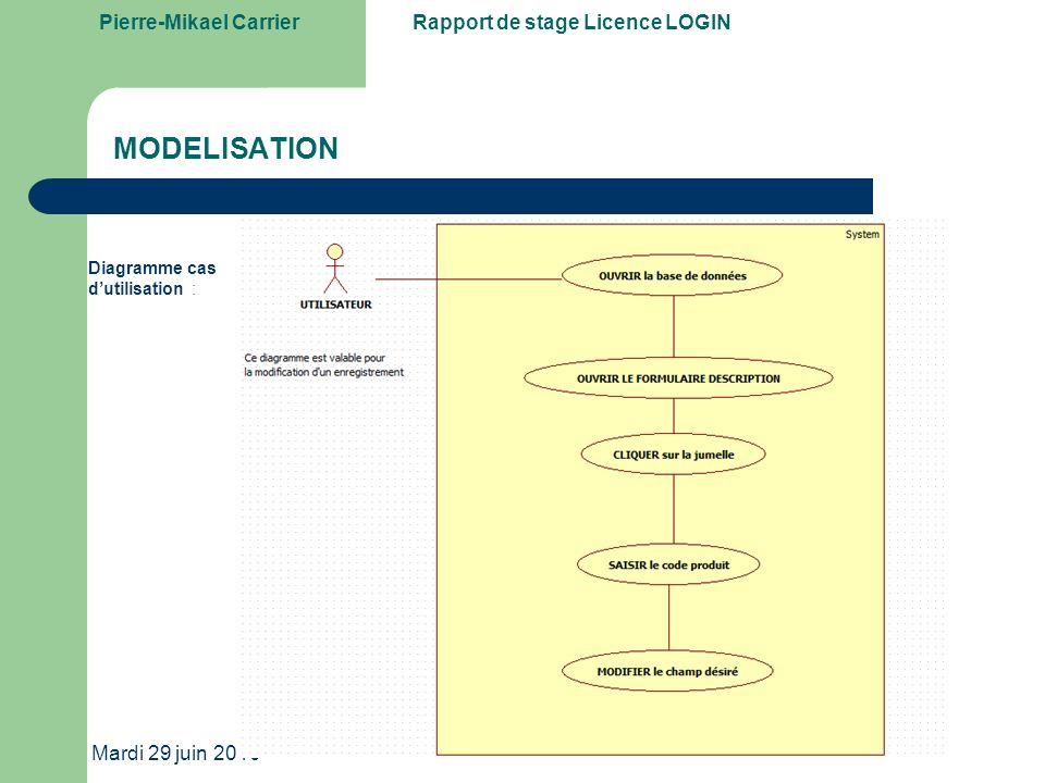 MODELISATION Diagramme cas d'utilisation : Mardi 29 juin 2010 24