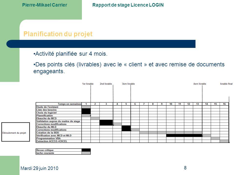 Planification du projet