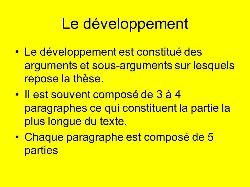 Le développement Le développement est constitué des arguments et sous-arguments sur lesquels repose la thèse.