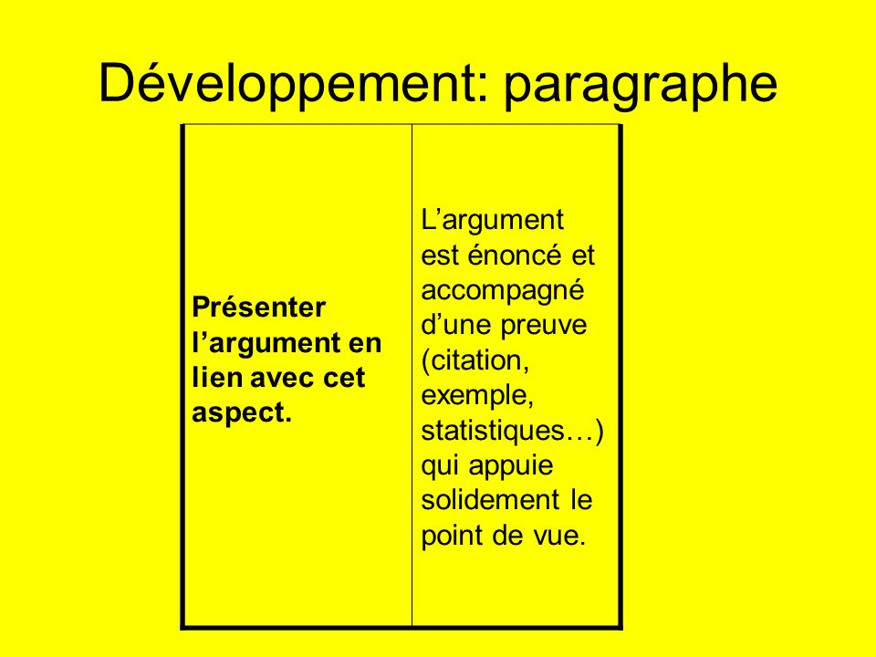Développement: paragraphe