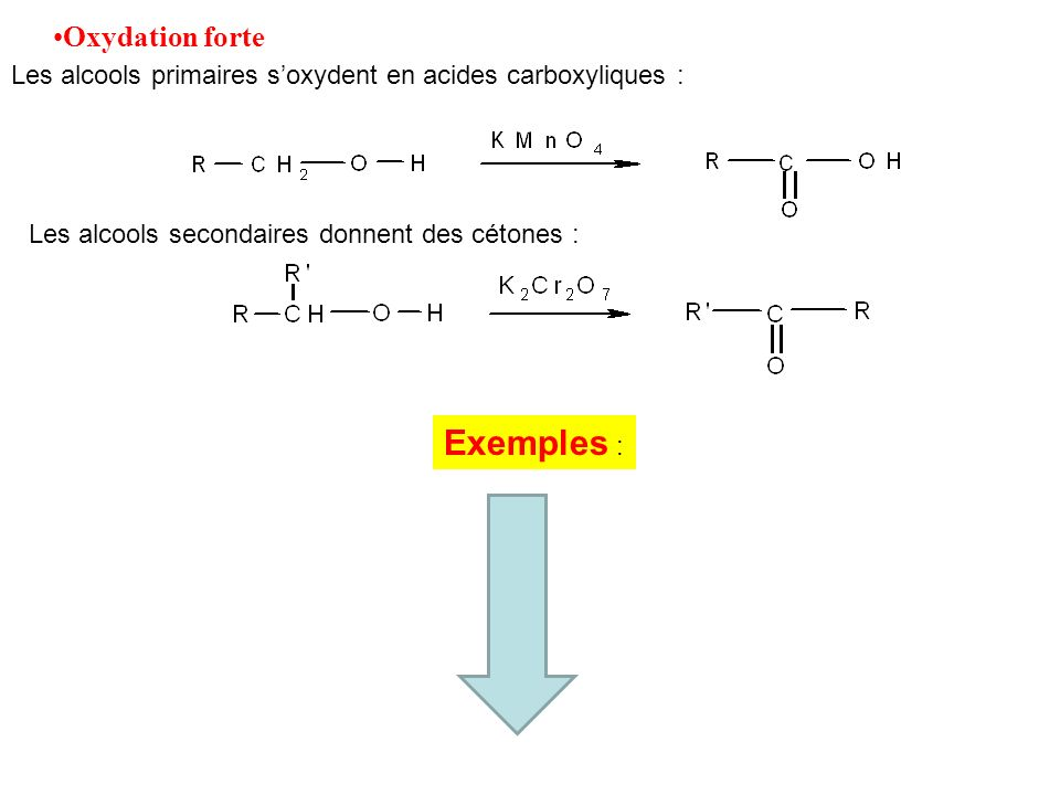 Exemples : Oxydation forte