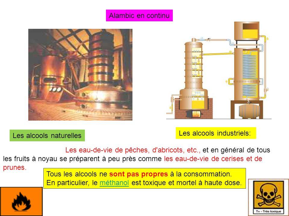 Alambic en continu Les alcools industriels: Les alcools naturelles. Les eau-de-vie de pêches, d abricots, etc., et en général de tous.