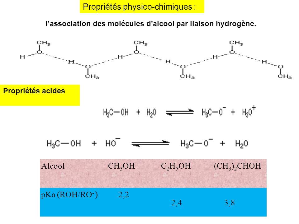 Propriétés physico-chimiques :