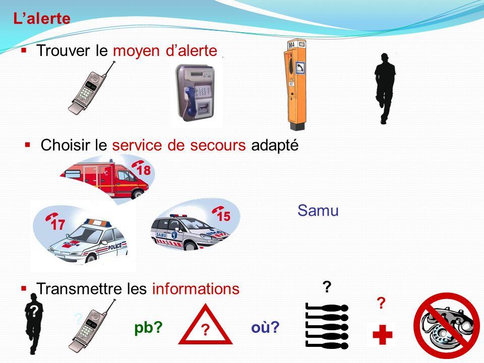 L'alerte Trouver le moyen d'alerte. Choisir le service de secours adapté. Samu. Transmettre les informations.