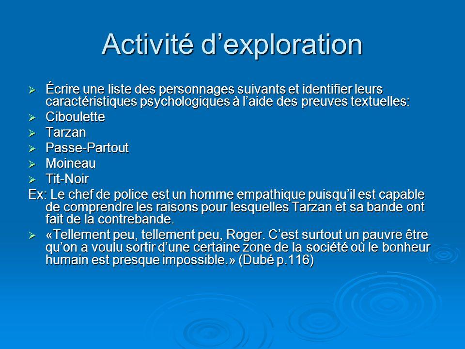 Activité d'exploration