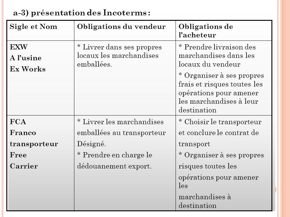 a-3) présentation des Incoterms :