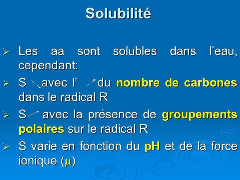 Solubilité Les aa sont solubles dans l'eau, cependant: