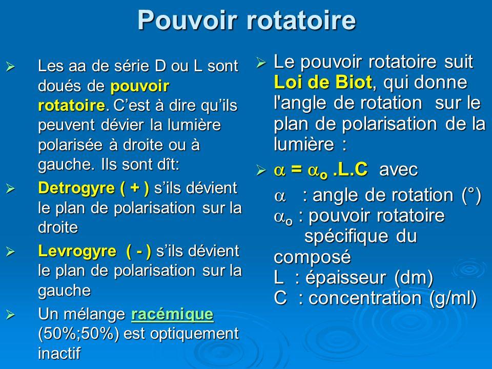 Pouvoir rotatoire Le pouvoir rotatoire suit Loi de Biot, qui donne l angle de rotation sur le plan de polarisation de la lumière :