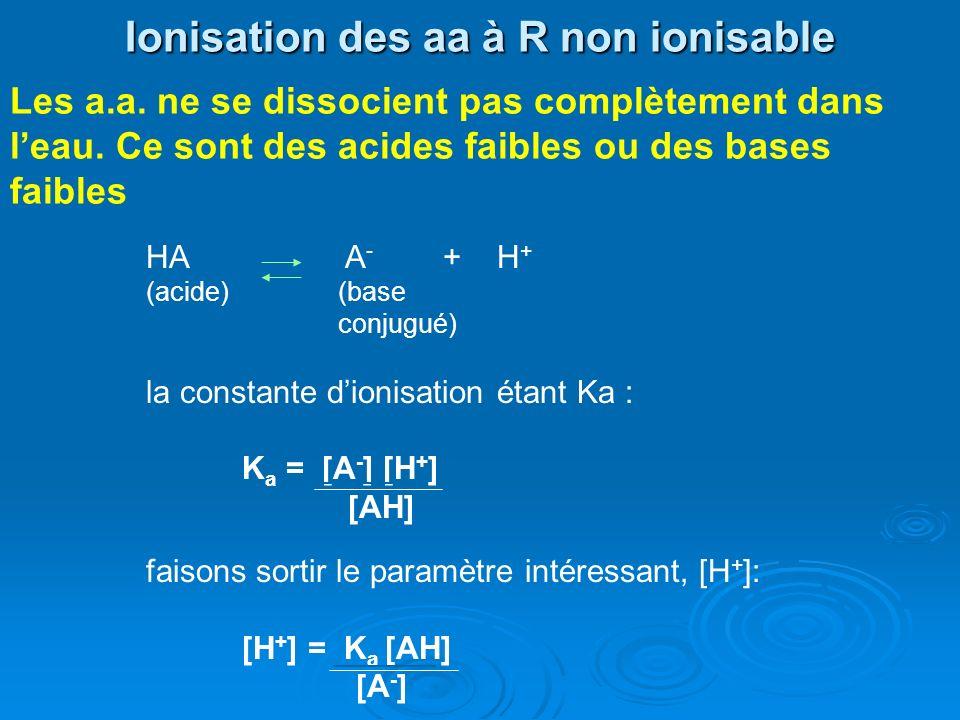 Ionisation des aa à R non ionisable