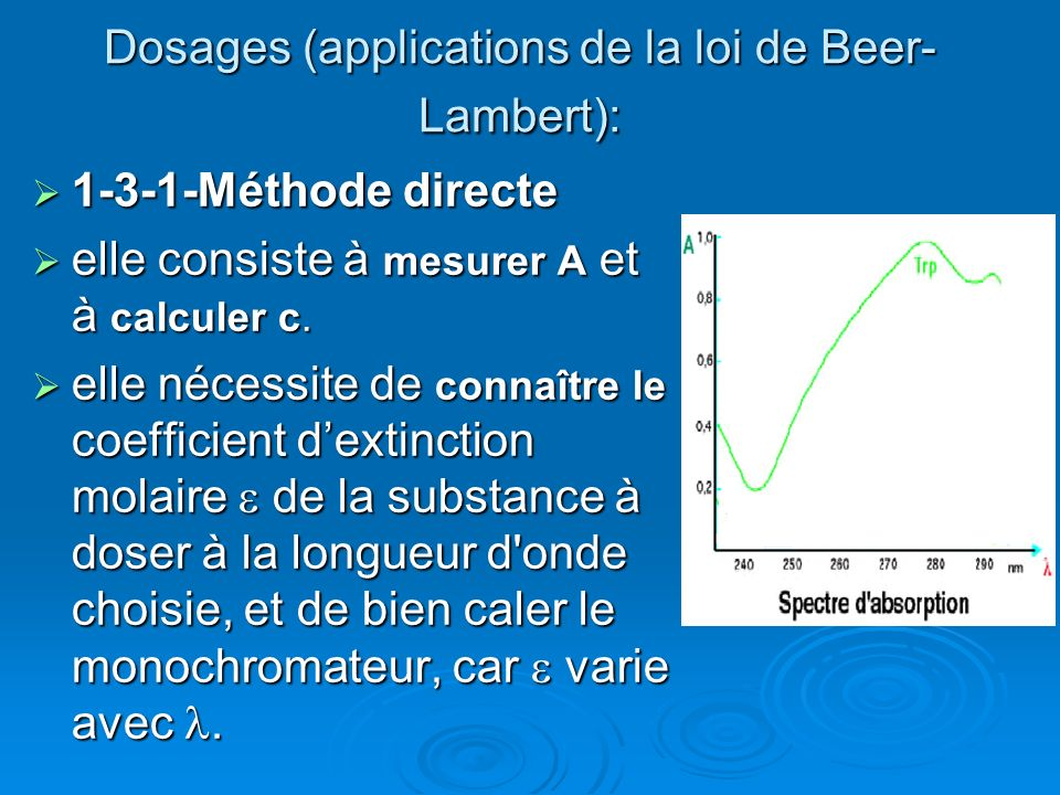 Dosages (applications de la loi de Beer-Lambert):