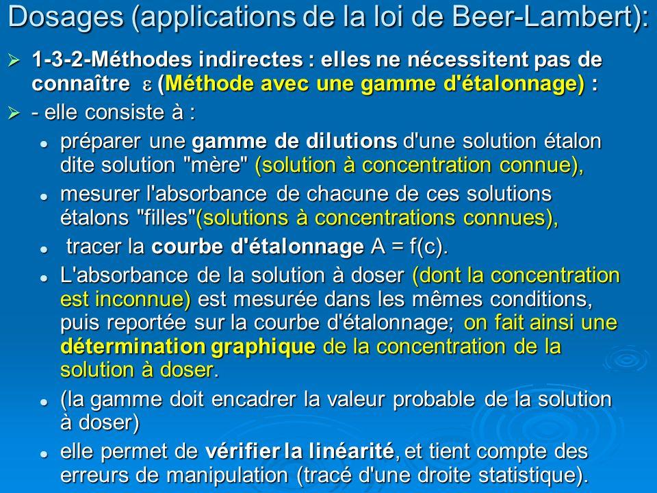 Dosages (applications de la loi de Beer-Lambert):