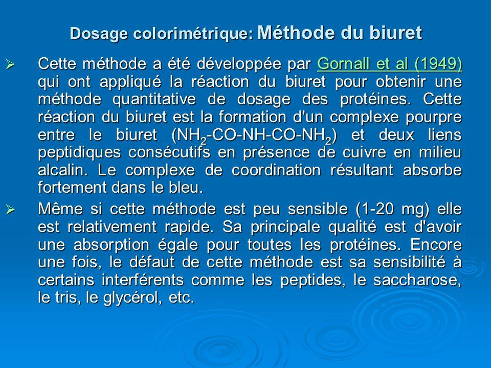 Dosage colorimétrique: Méthode du biuret