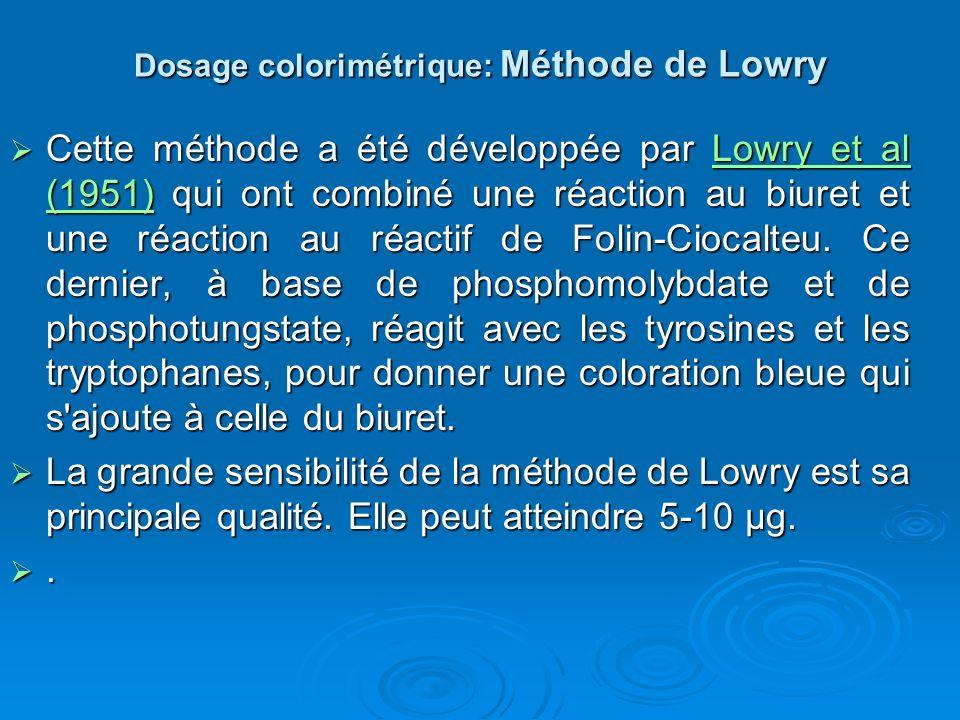Dosage colorimétrique: Méthode de Lowry