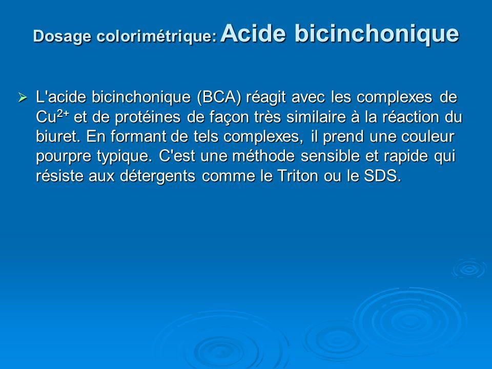 Dosage colorimétrique: Acide bicinchonique