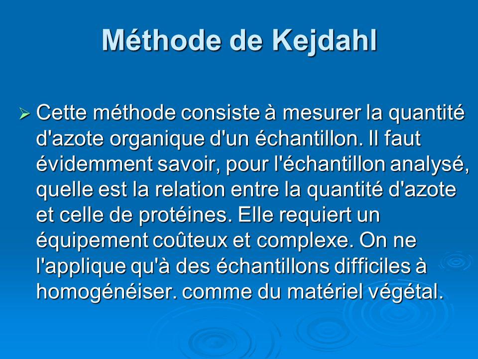 Méthode de Kejdahl