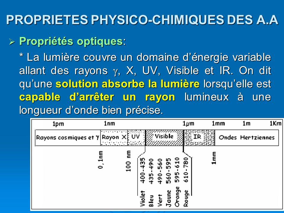 PROPRIETES PHYSICO-CHIMIQUES DES A.A