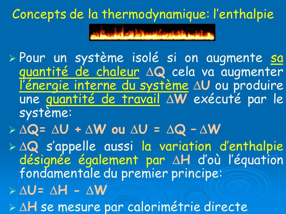 Concepts de la thermodynamique: l'enthalpie