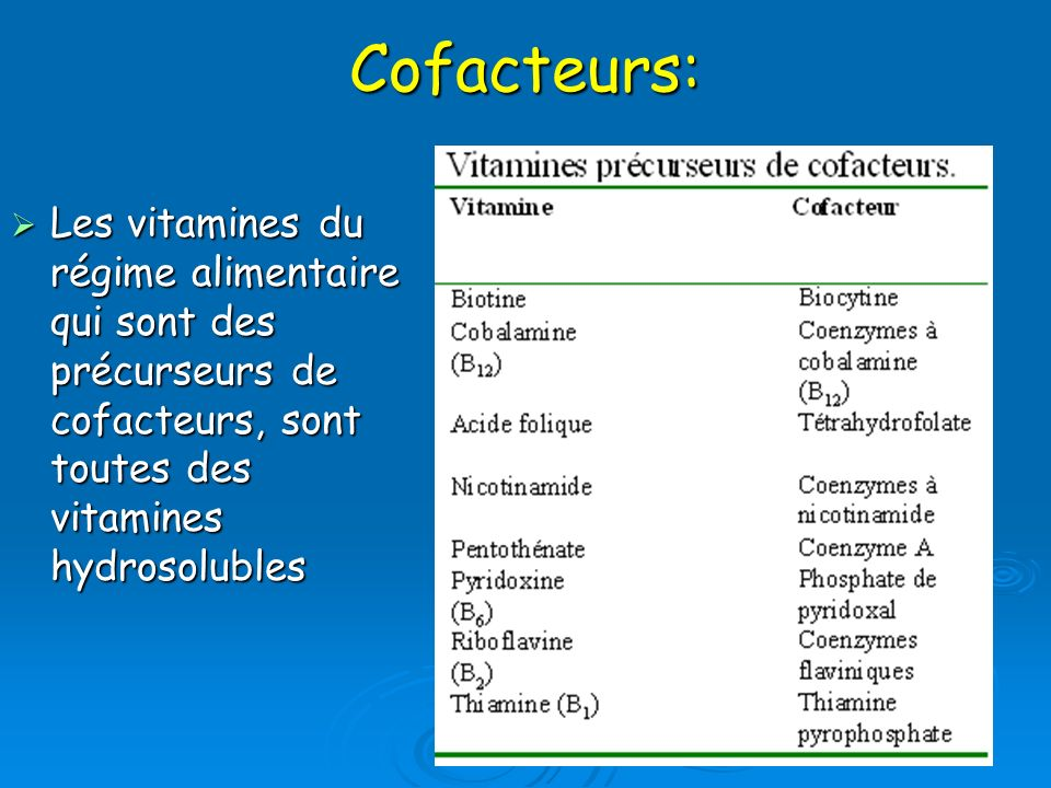 Cofacteurs: Les vitamines du régime alimentaire qui sont des précurseurs de cofacteurs, sont toutes des vitamines hydrosolubles.
