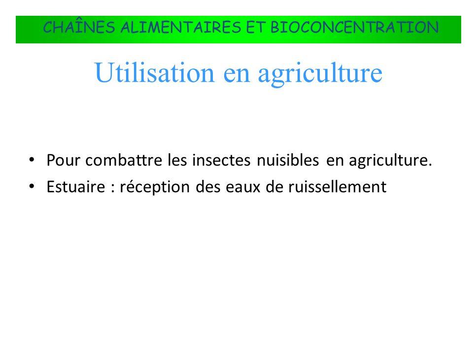 Utilisation en agriculture
