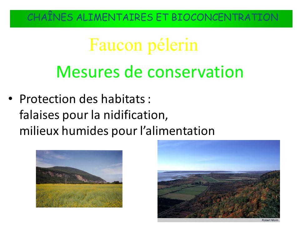 Mesures de conservation
