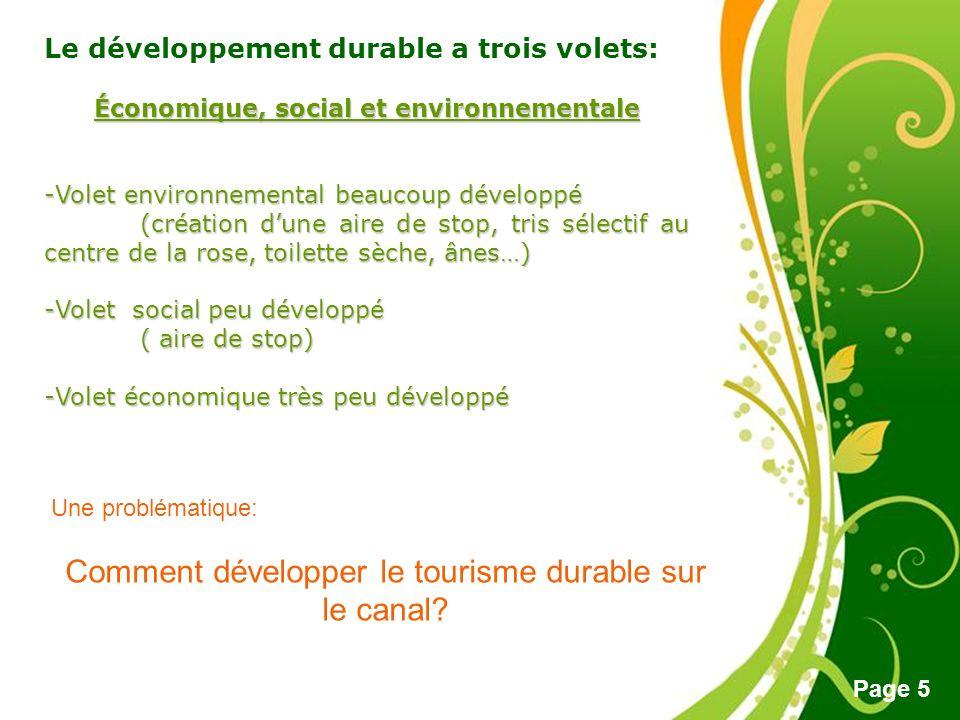 Économique, social et environnementale