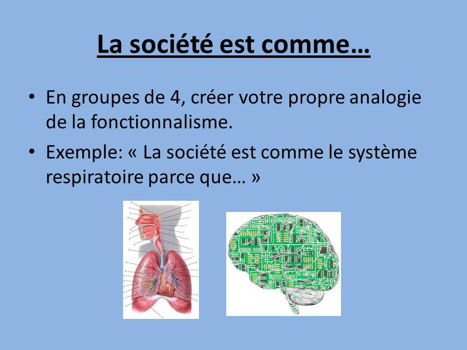 La société est comme… En groupes de 4, créer votre propre analogie de la fonctionnalisme.